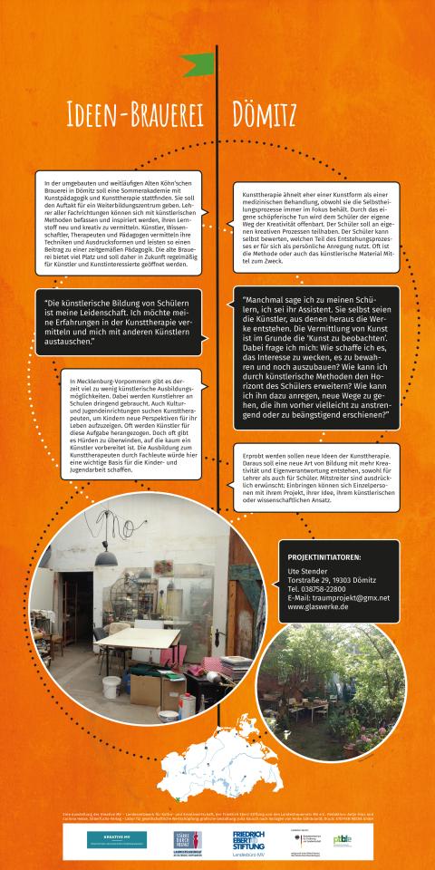 210119-kreative-mv-rollup-wanderausstellung-raumpioniere-ideen-brauerei-doemitz
